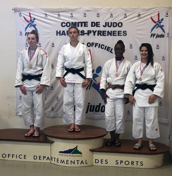 Calendrier Judo Occitanie.Resultats Tournoi Des Cimes Label Occitanie Tarbes 26 Et 27